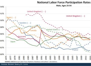 labor_force